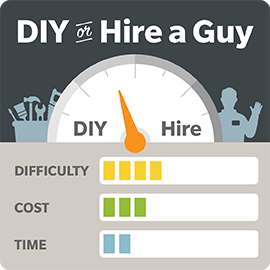 DIY or Hire a Guy scale