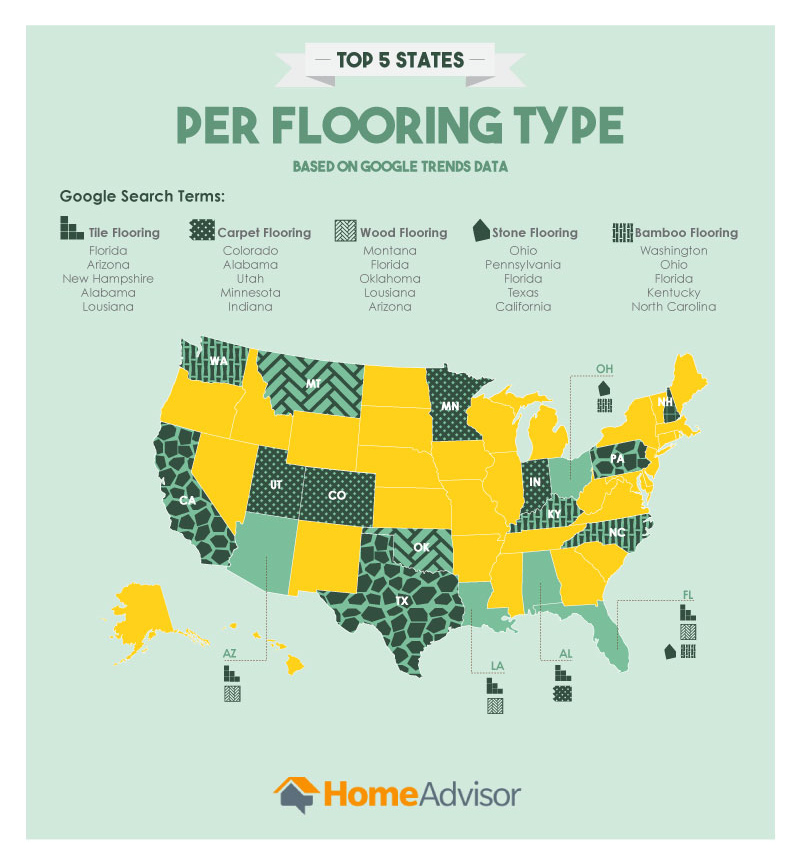 Top States by Flooring Type