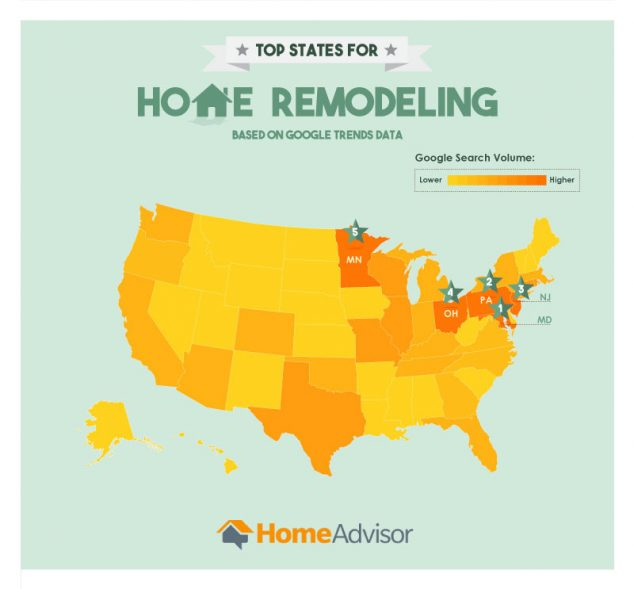 Top States for Home Remodeling