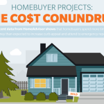 New homeowner infographic featured