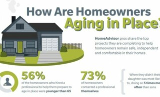 Aging in Place Statistics