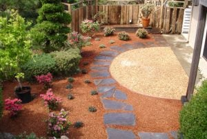 Well-Planned Backyard Landscape