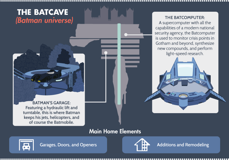 Batman's Batcave