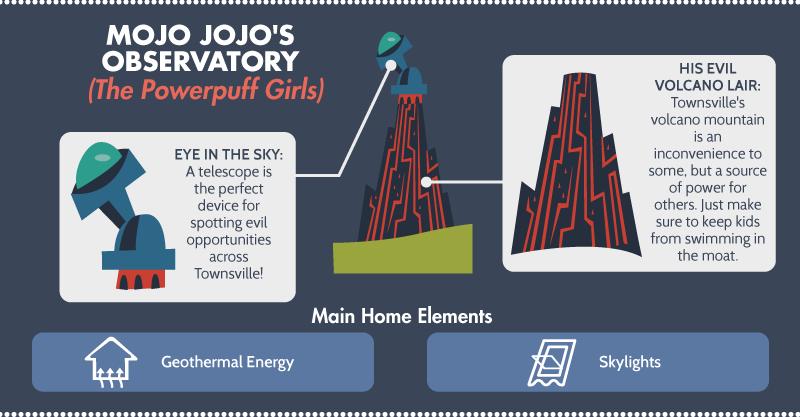 Mojo Jojo's Observatory - Powerpuff Girls
