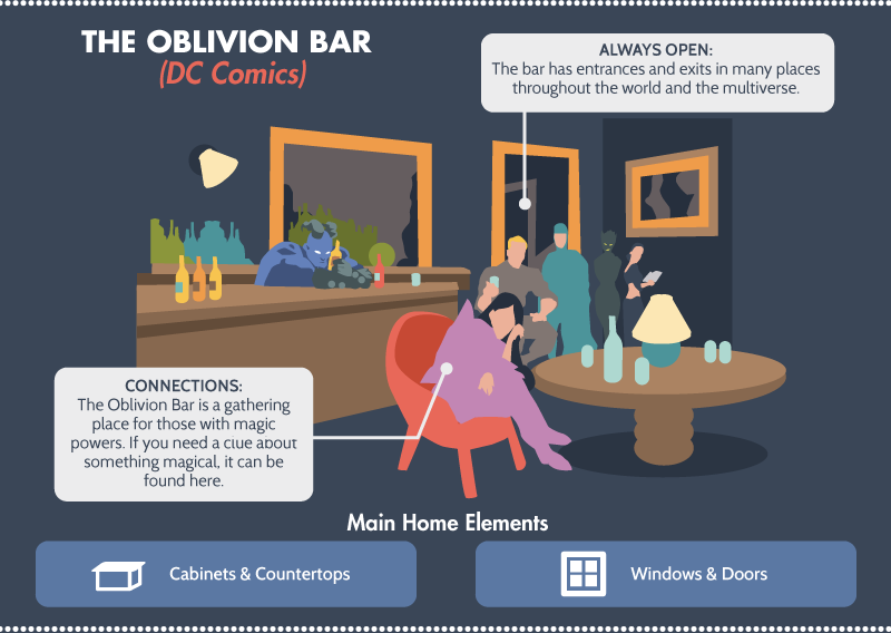 The Oblivion Bar - DC Comics