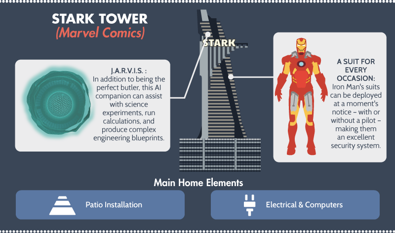 Stark Tower - Iron Man