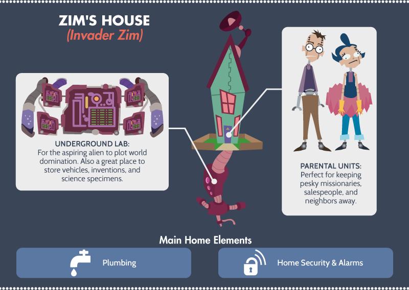 Invader Zim - Zim's House