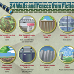 Choosing A Fence Design Design Options Material Advantages