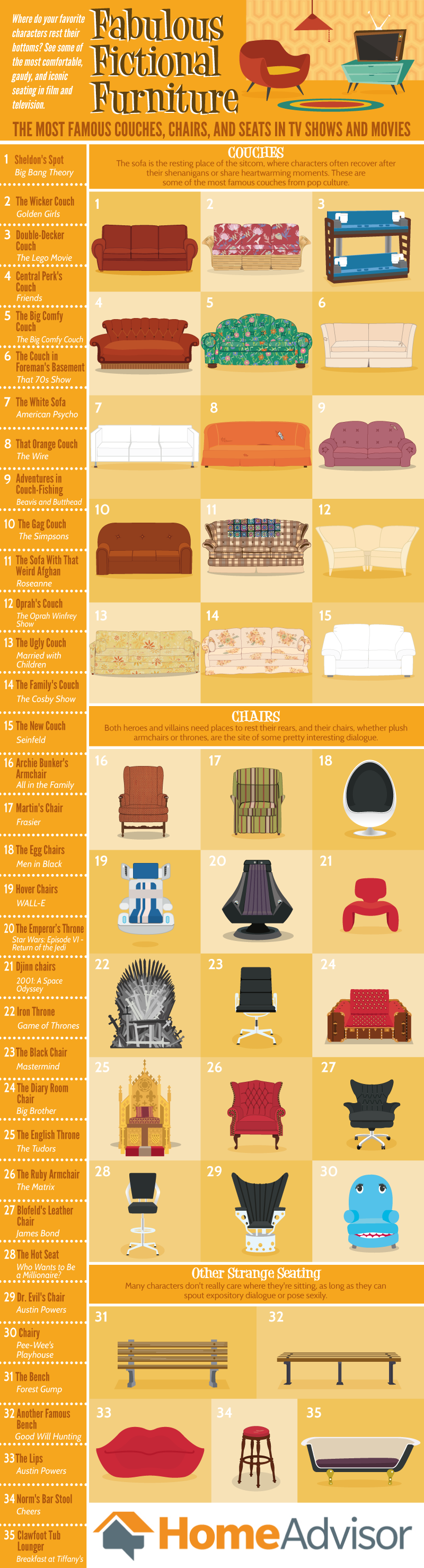 Famous Couches & Chairs from Movies & TV Shows