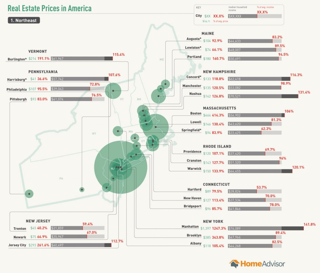 Price per square foot misleading real estate values rachael edwards