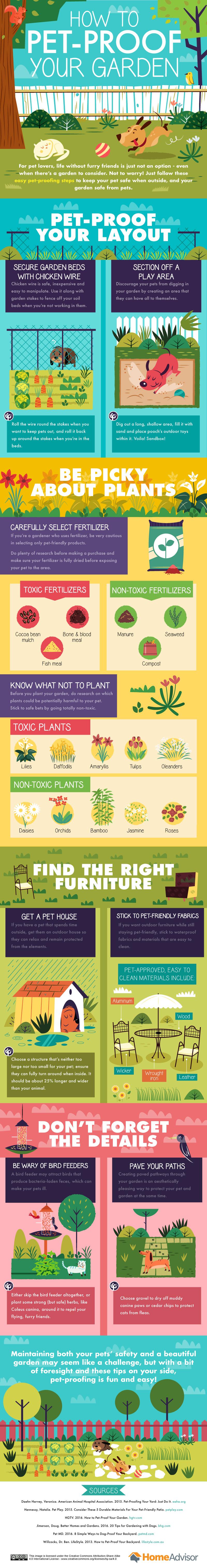 How to Pet Proof Your Garden