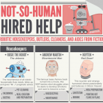 24 Not-So-Human Hired Housekeepers, Butlers & Aides From Fiction