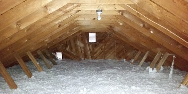 Attic Insulation Insulating An
