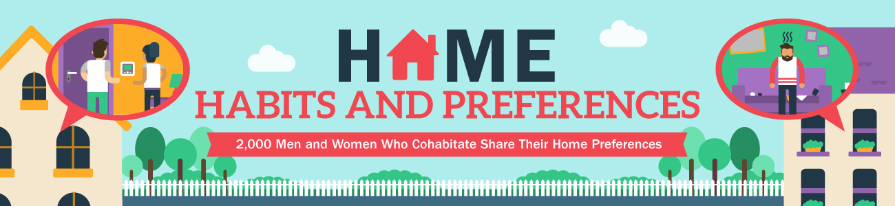 Home Preferences