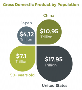 aip_population-graphic