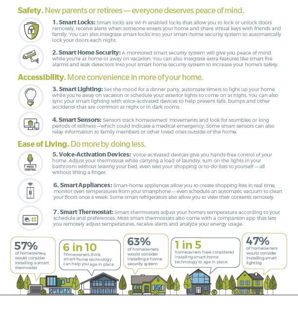 report_infographic
