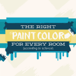 The Right Paint Color for Every Room