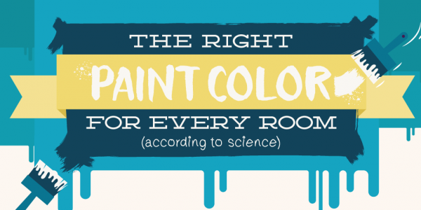 Choosing Room Paint Colors