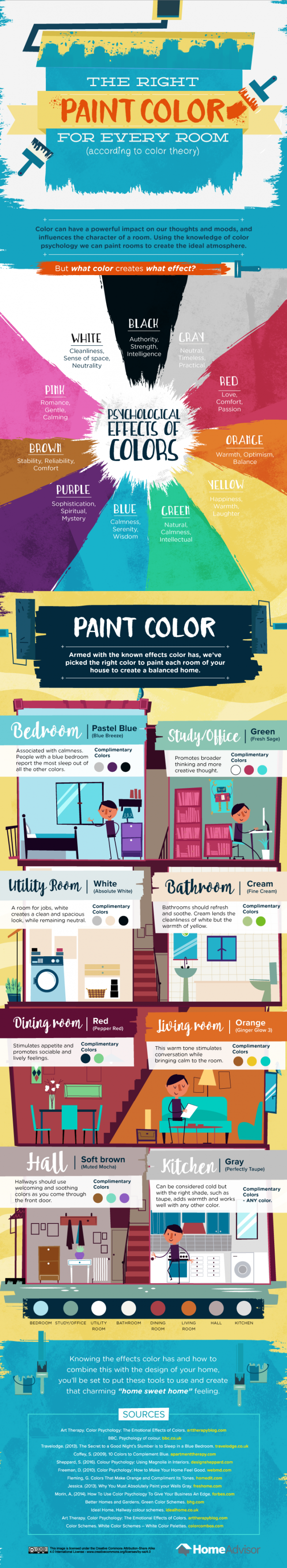 choosing room paint colors painting tips from homeadvisor
