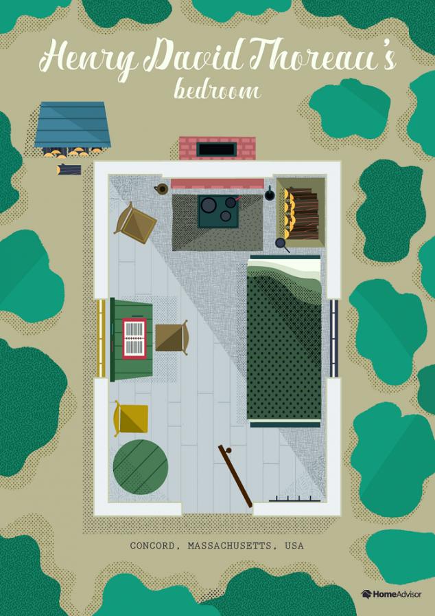 henry david thoreau bedroom illustration
