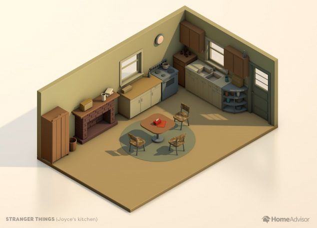 stranger things kitchen floor plan