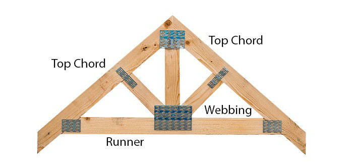 2020 Roof Truss Prices Costs To Set Scissor Attic Trusses Homeadvisor