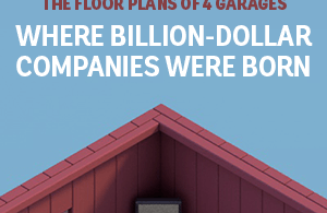 floor plans for garages where companies were born