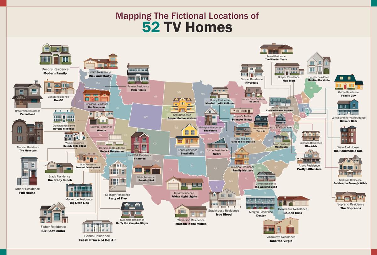 A Visual Compendium of TV Homes