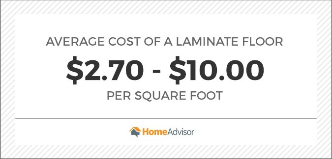 2020 Laminate Flooring Installation Costs Prices Per Sq