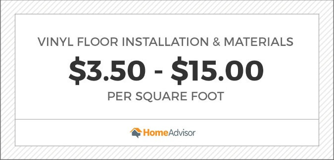 vinyl flooring costs $3.50 to $15 per square foot for materials and installation