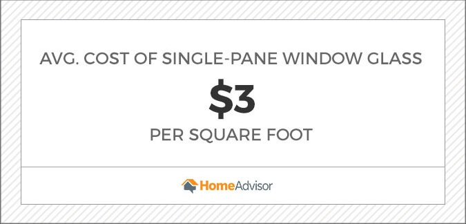 the average cost of single pane window glass is $3 per square foot