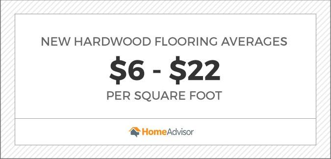 new hardwood flooring averages $6 to $22 per square foot