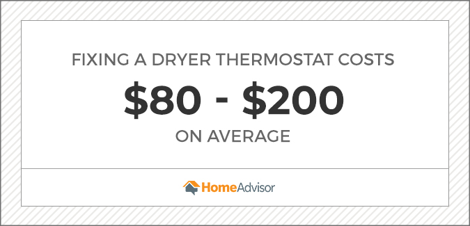 Repairing a dryer thermostat costs $80 to $200 on average