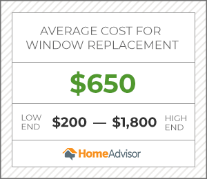 Window Replacement Costs Average Cost