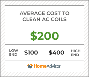the average cost to clean ac coils is $200 or $100 to $400.