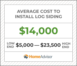 the average cost to install log siding is $14,000 or $5,000 to $23,500.