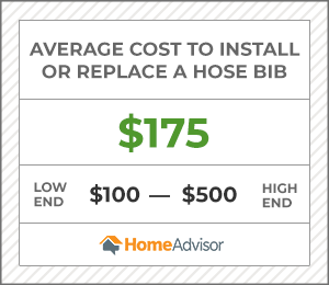 the average cost to install or replace a hose bib is $175, or $100 to $500.