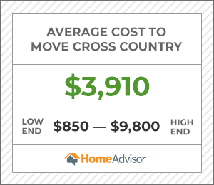 2020 Cost Of Moving Cross Country Long Distance Movers Cost
