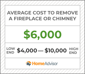 2020 Fireplace Chimney Removal Costs Stack Breast Demolition Homeadvisor