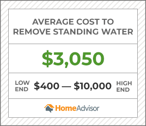 the average cost to remove standing water is $3,050 or $400 to $10,000.