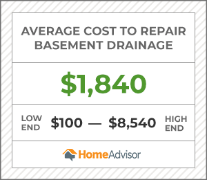 the average cost to repair basement drainage is $1,840 or $100 to $8,540.