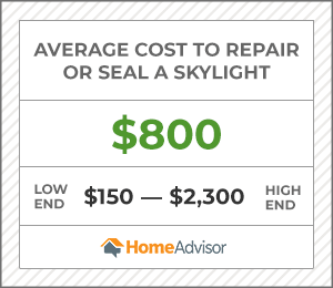 the average cost to repair or seal a skylight is $800, or $150 to $2,300.