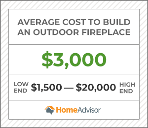 2020 Cost To Build An Outdoor Fireplace Stone Brick Oven
