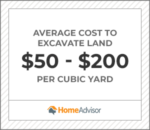 the average cost to excavate land is $50 to $200 per cubic yard.