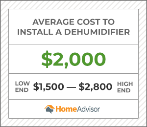 the average cost to install a dehumidifier is $2,000 or $1,599 to $2,800.