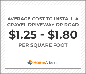 2020 Gravel Driveway Costs Road Base Crushed Rock Prices