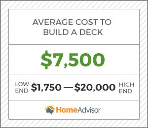 2020 Cost To Build A Deck Calculator Per Sq Ft