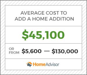 Room Addition Costs