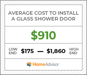 the average cost to install a glass shower door is $910, or $175 to $1,860.