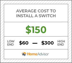 2020 Costs To Install Replace Light Switch Dimmer Transfer Switch Homeadvisor